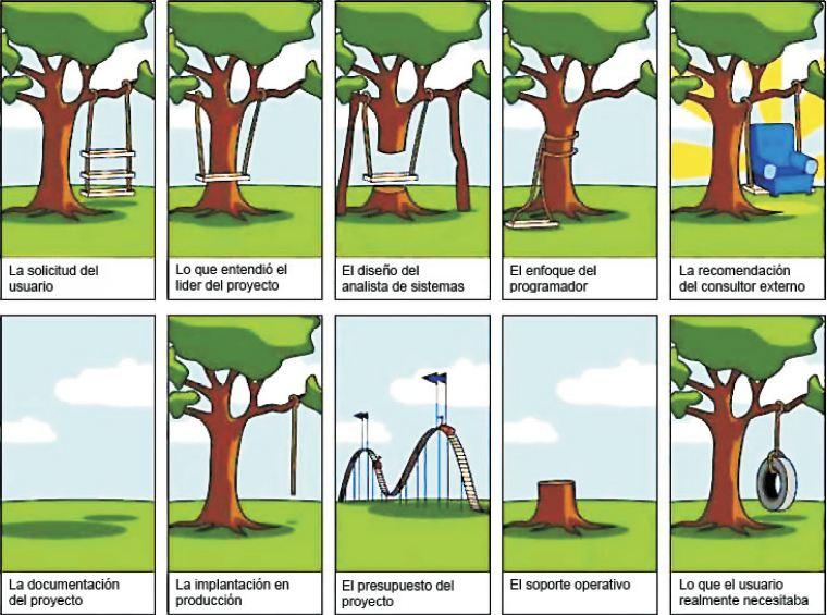 gestion informatico: